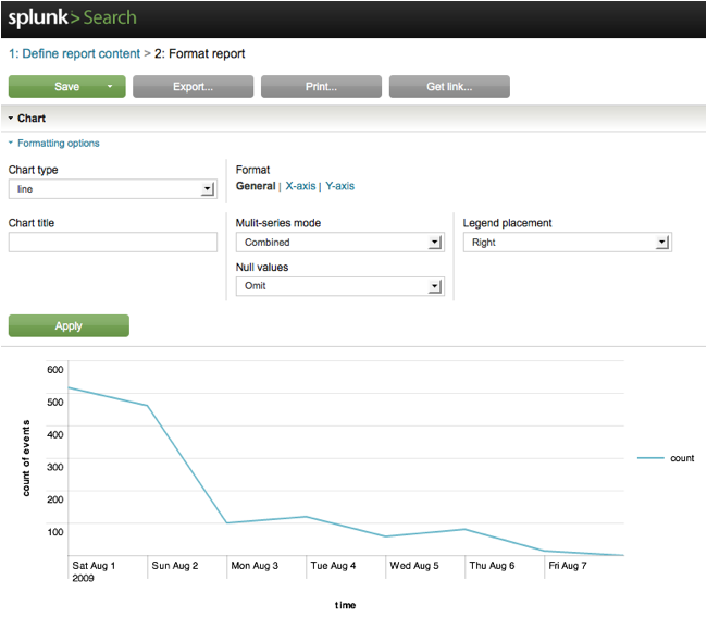 Dive into Splunk